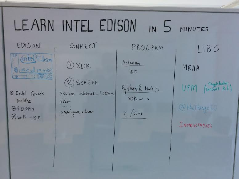 Learn Intel Edison in 5 minutes #iotfriday