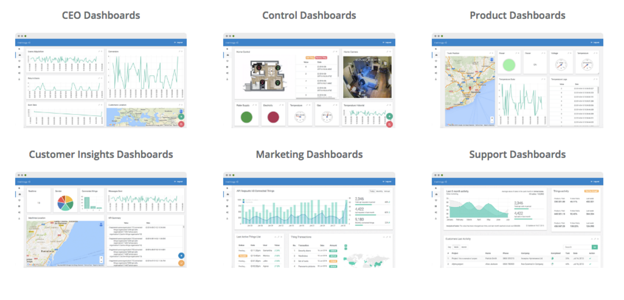 IoT Dashboards