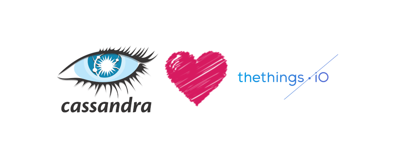 Cassandra with thethings.iO